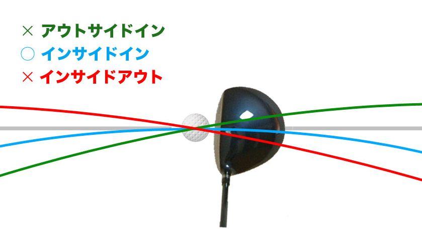 http://golf-gakko.com