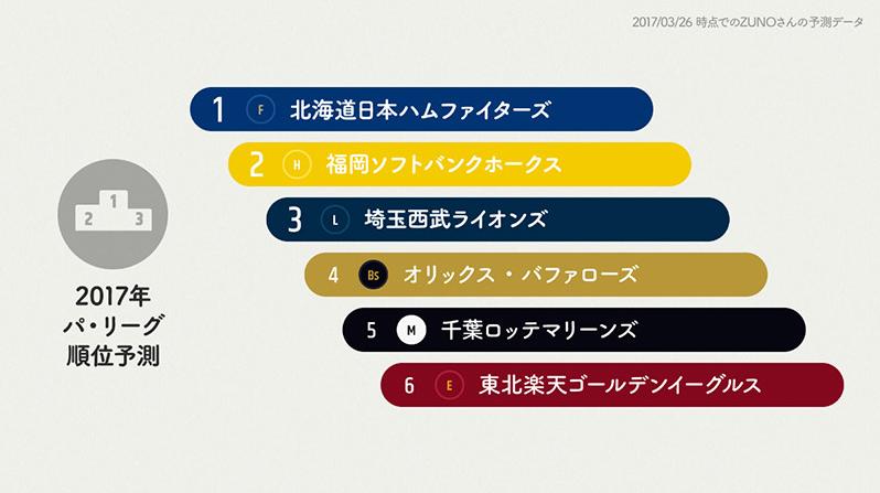 出典:NHKオンライン