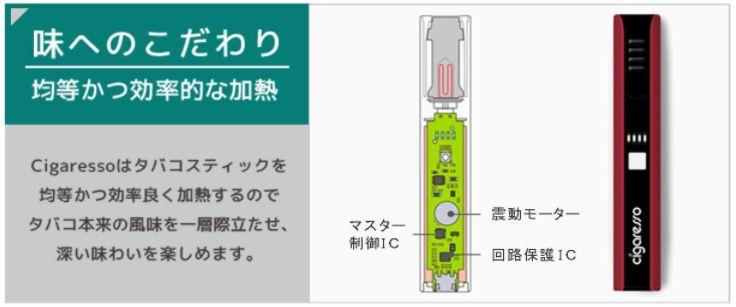 シガレッソの加熱抑制システム