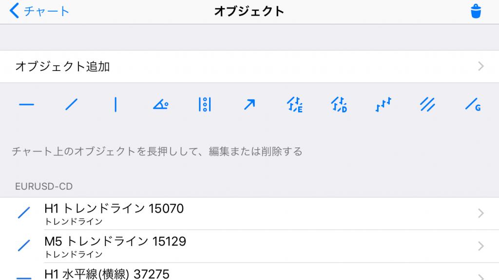 スマホ版MT4アプリでオブジェクトを選択する